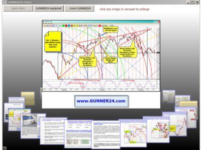 Download GUNNER24 Freeware