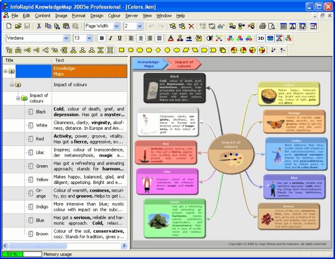 inforapid knowledgemap