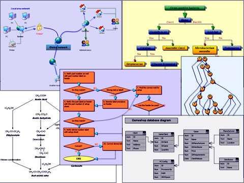 JavaScript Diagram