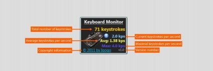 Download Keyboard Monitor