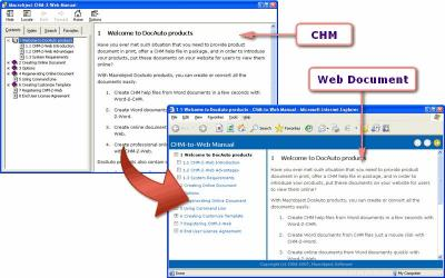 Download Macrobject CHM-2-Web 2007 Professional
