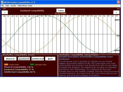 Download MB Biorhythm Compatibility
