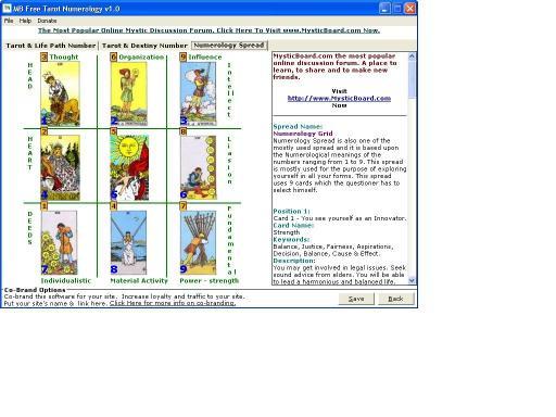 Download MB Tarot Numerology