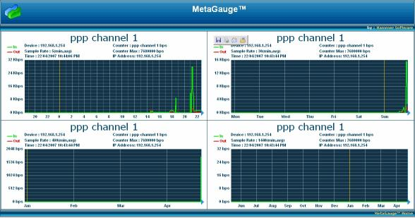 Download MetaGauge