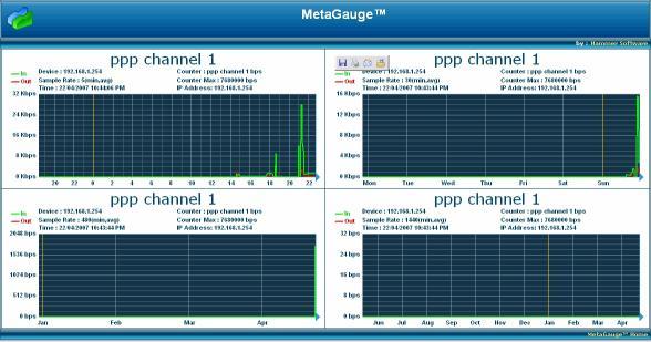 Download MetaGauge