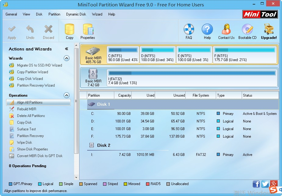 mini tool free software