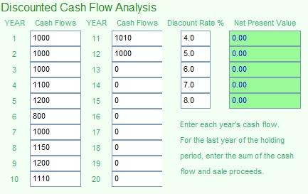 Download MoneyToys Discounted Cash Flow Calculato