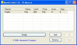 Download Month Limit
