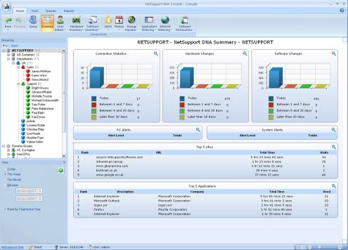 Download NetSupport DNA Enterprise Management