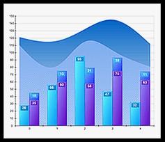 Download Nevron Chart for .NET