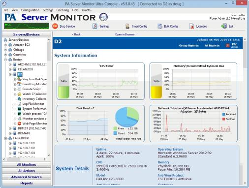 Download PA Server Monitor Free Edition