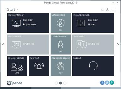 Download Panda Global Protection