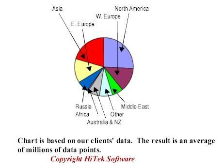 Download Piracy Tracker