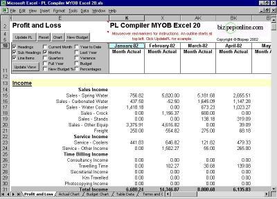 Download PL Compiler MYOB Excel