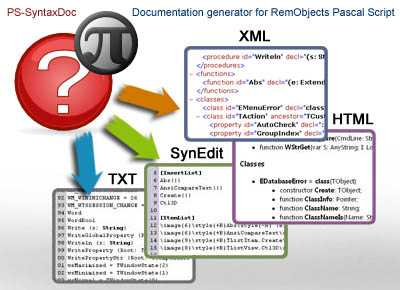 PS-SyntaxDoc