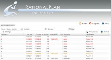 Download RationalPlan Project Server