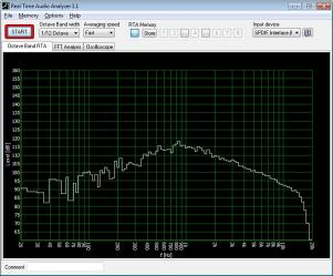 Download Real Time Audio Analyzer & Oscilloscope