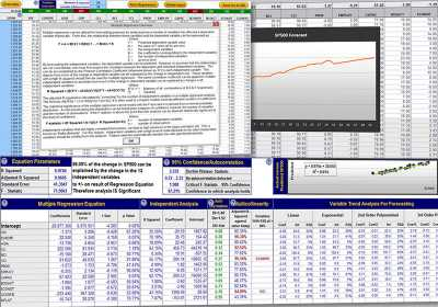 Download Regression Analysis and Forecasting