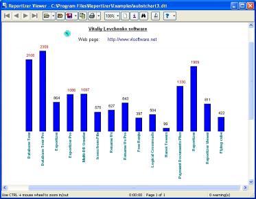 Download Reportizer Viewer (DE)