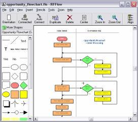 Download RFFlow Flowchart Software