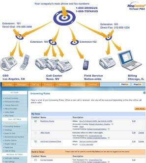 Download RingCentral Toll Free Number
