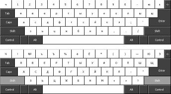 Download Russian Phonetic Keyboard Layout