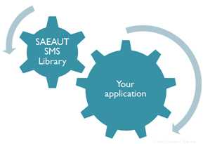 SAEAUT SMS Library DISTRIBUTION