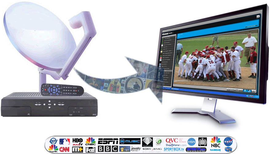 Satellite Tv And Internet >> Satellite Tv For Pc Web Site