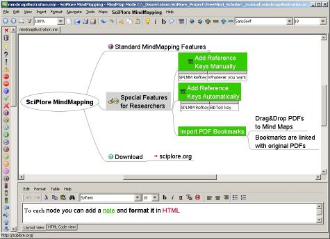 Download SciPlore MindMapping