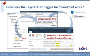 Download SharePoint Auto Tagger