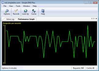 Download Simple DNS Plus