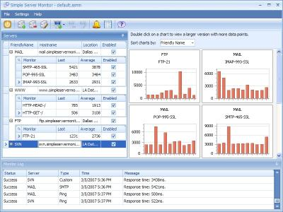 Download Simple Server Monitor