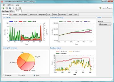 Download Sinatica Monitor for Firebird