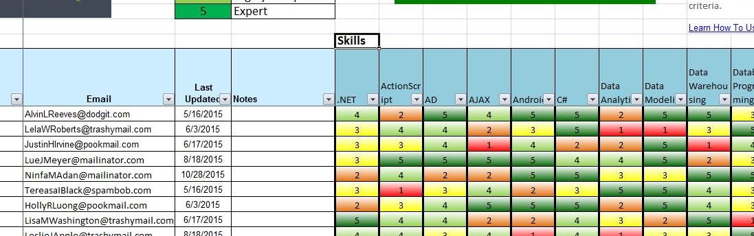 Skills Db Pro Free Skills Matrix Spreads
