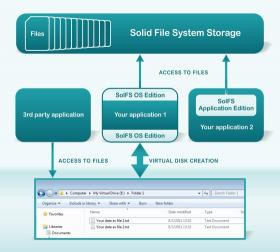 Download Solid File System OS edition