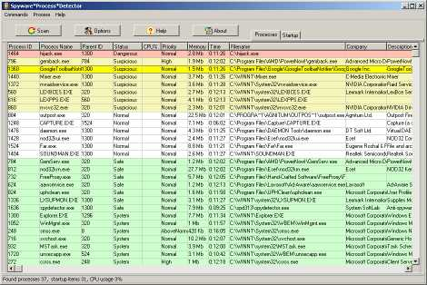 Download Spyware Process Detector