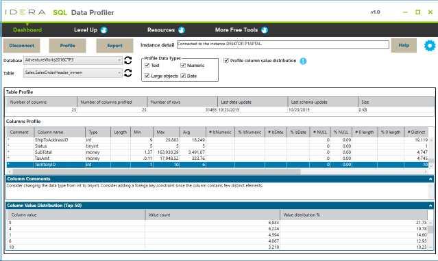 SQL Data Profiler