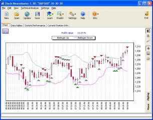 Download Stock NeuroMaster