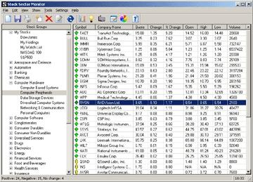 Download Stock Sector Monitor