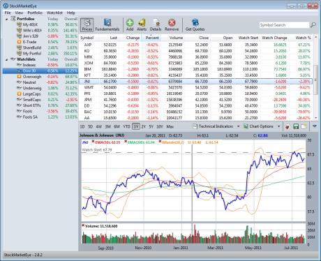 Download StockMarketEye