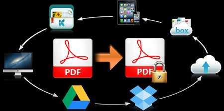 VeryPDF PDF Web Security