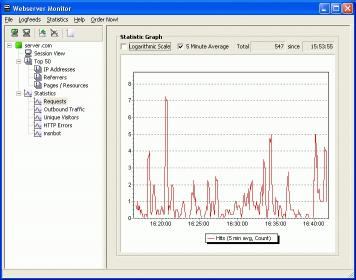 Download Webserver Monitor