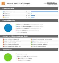 Website SEO Report. Full Onpage Audit