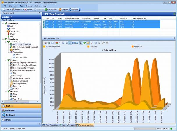 Download WebWatchBot Website Monitoring Software