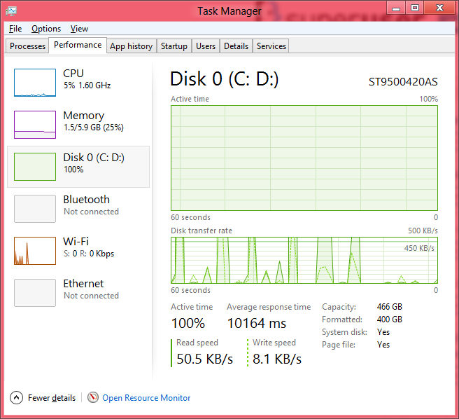 windows 8 system using 100 disk