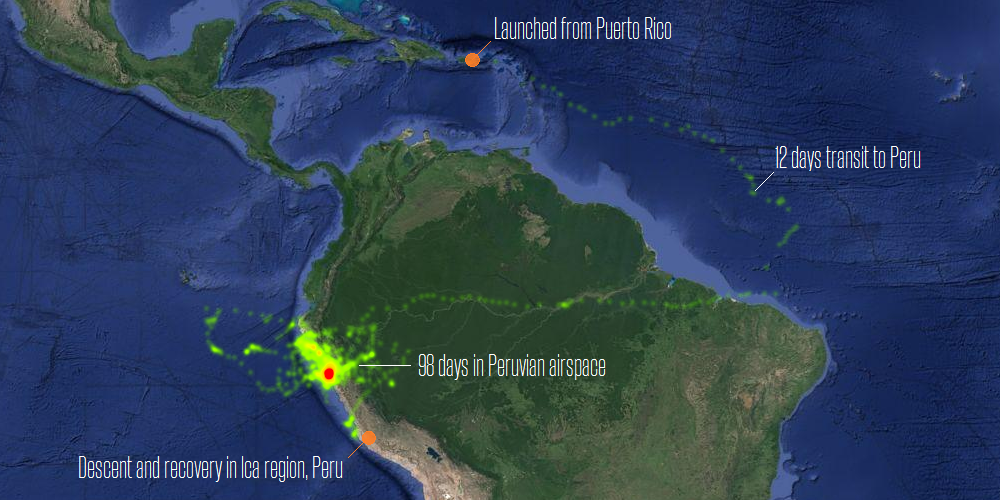 Google's project Loon path