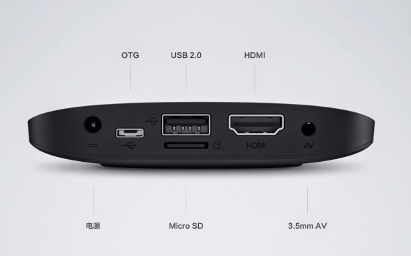 Set of ports and the USB